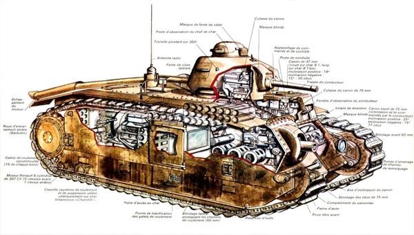 изучаем начинку танка