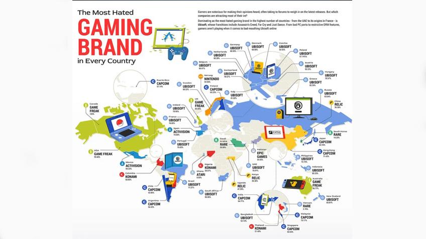 Самые ненавистные игровые компании
